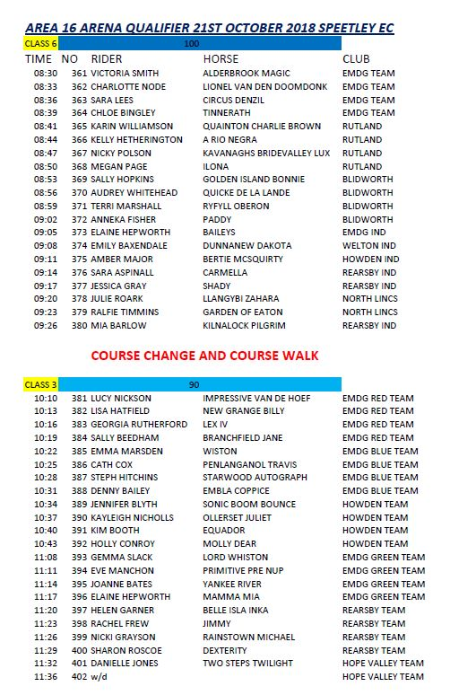 21st October Arena Eventing revised times!